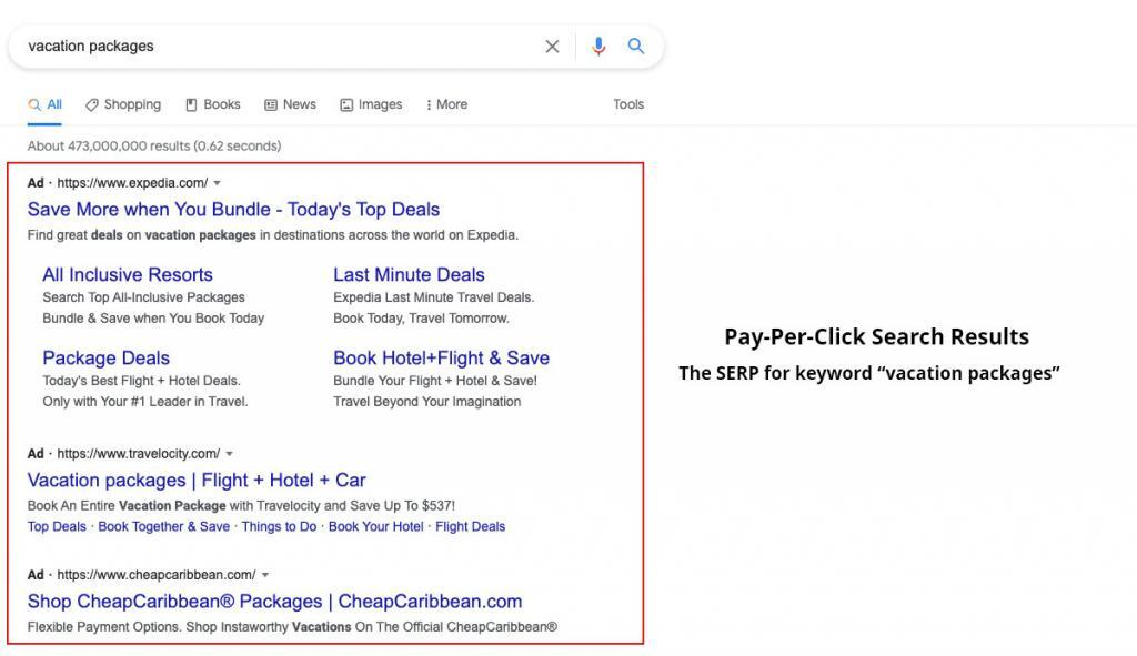 Example of Pay-Per-Click ads in Google Search for term Vacation Packages